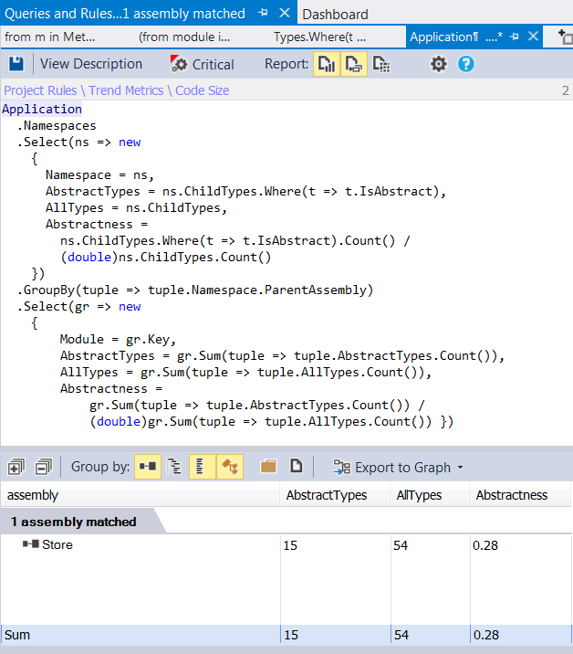 How to Measure Abstractness of Modules Using NDepend and CQLinq